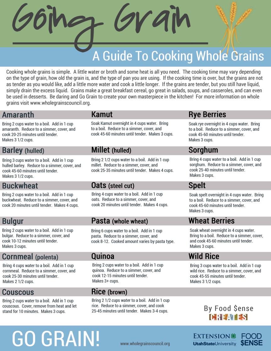 Going Grain